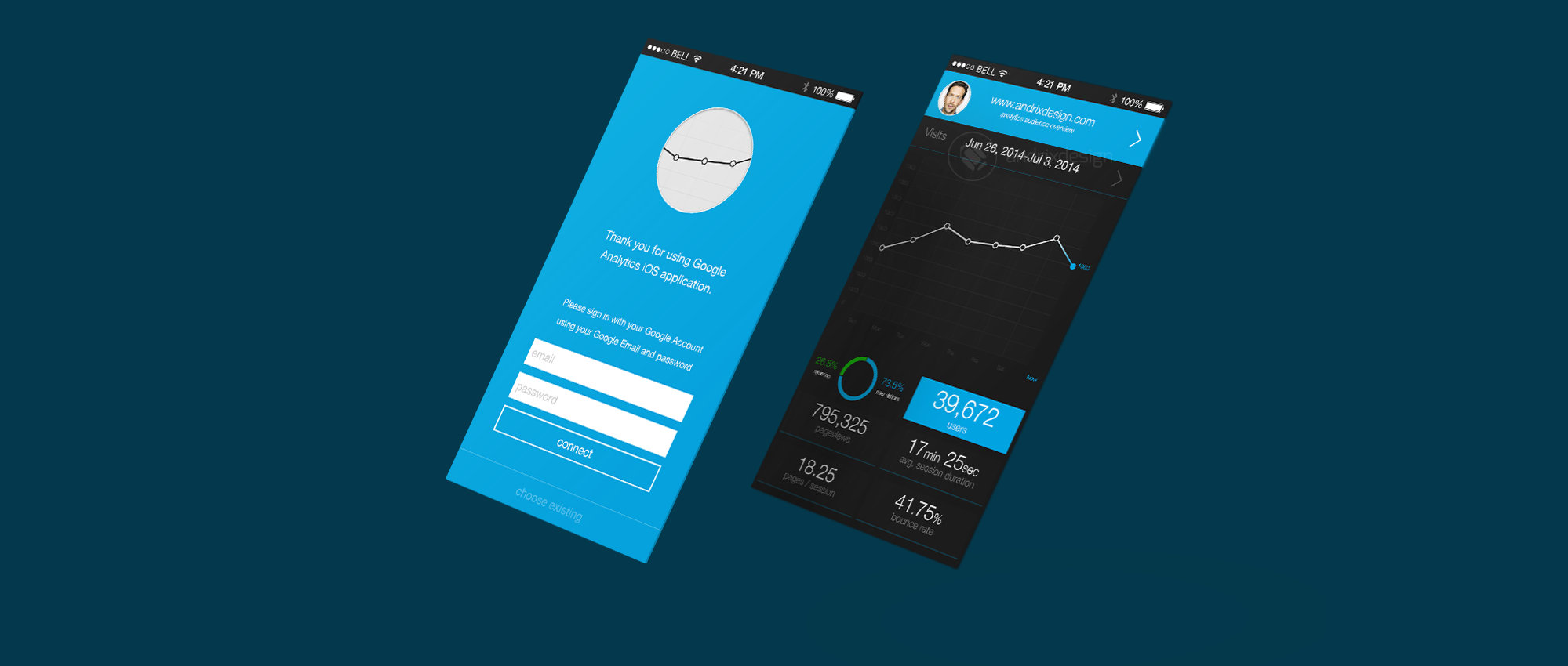 The analytics mobile application design